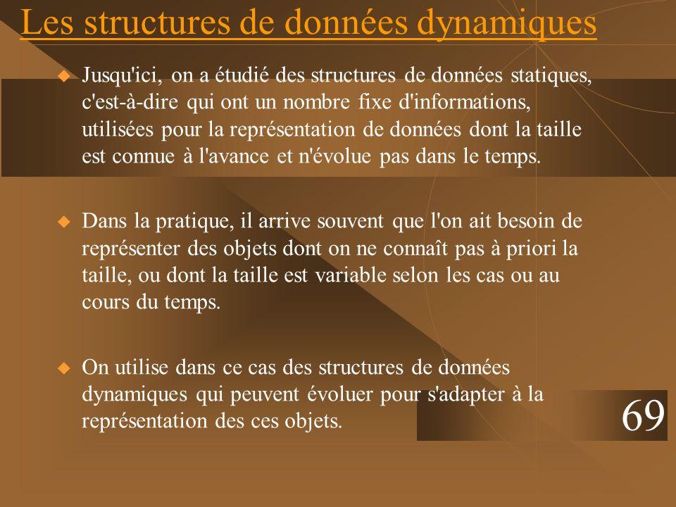 Les structures de données dynamiques Jusqu'ici, on a étudié des structures de données statiques, c'est-à-dire qui ont un nombre fixe d'informations, u