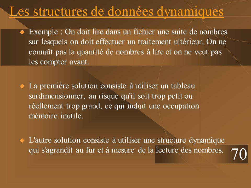Les structures de données dynamiques Exemple : On doit lire dans un fichier une suite de nombres sur lesquels on doit effectuer un traitement ultérieu