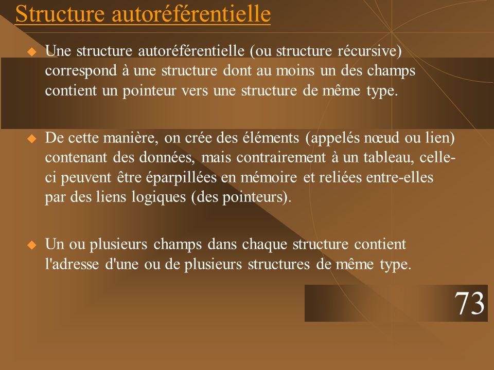 Structure autoréférentielle Une structure autoréférentielle (ou structure récursive) correspond à une structure dont au moins un des champs contient u