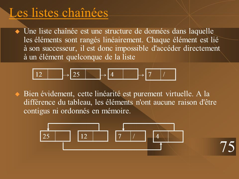 Les listes chaînées Une liste chaînée est une structure de données dans laquelle les éléments sont rangés linéairement. Chaque élément est lié à son s