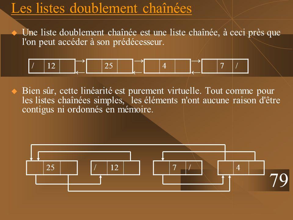 Les listes doublement chaînées Une liste doublement chaînée est une liste chaînée, à ceci près que l'on peut accéder à son prédécesseur. Bien sûr, cet