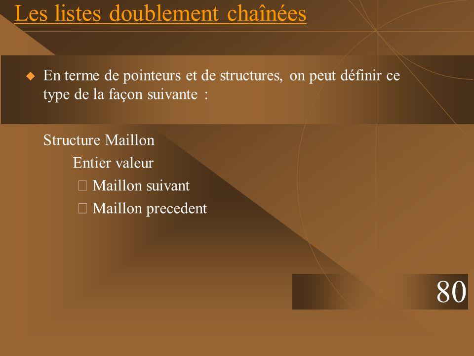 Les listes doublement chaînées En terme de pointeurs et de structures, on peut définir ce type de la façon suivante : Structure Maillon Entier valeur