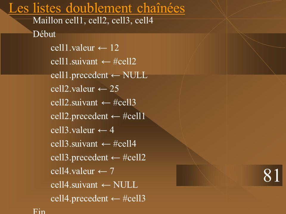 Les listes doublement chaînées Maillon cell1, cell2, cell3, cell4 Début cell1.valeur 12 cell1.suivant #cell2 cell1.precedent NULL cell2.valeur 25 cell