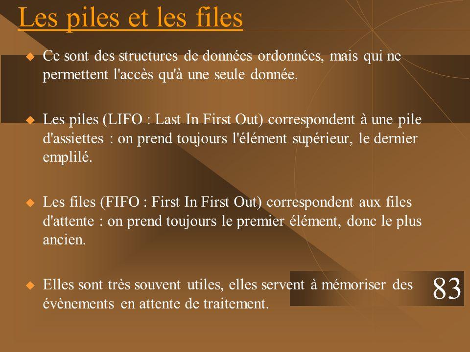 Les piles et les files Ce sont des structures de données ordonnées, mais qui ne permettent l'accès qu'à une seule donnée. Les piles (LIFO : Last In Fi