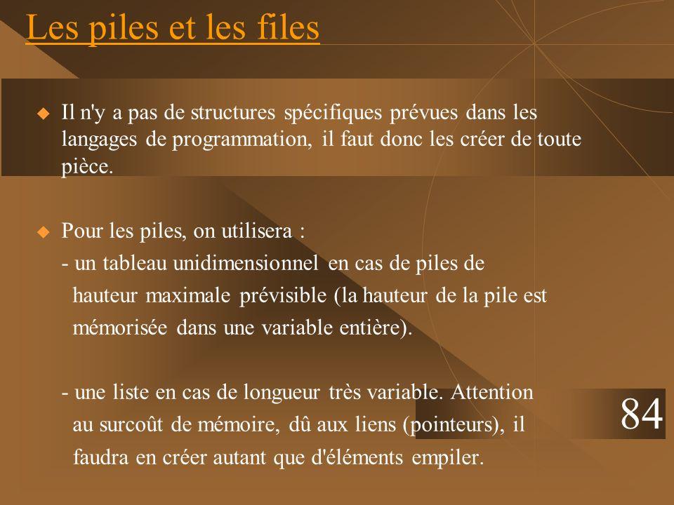 Les piles et les files Il n'y a pas de structures spécifiques prévues dans les langages de programmation, il faut donc les créer de toute pièce. Pour