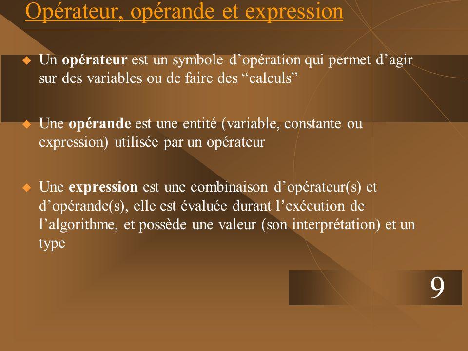 9 Opérateur, opérande et expression Un opérateur est un symbole dopération qui permet dagir sur des variables ou de faire des calculs Une opérande est