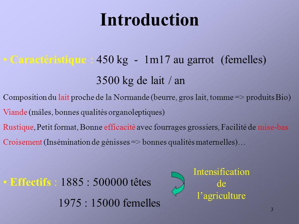 3 Introduction Caractéristique : 450 kg - 1m17 au garrot (femelles) 3500 kg de lait / an Composition du lait proche de la Normande (beurre, gros lait, tomme => produits Bio) Viande (mâles, bonnes qualités organoleptiques) Rustique, Petit format, Bonne efficacité avec fourrages grossiers, Facilité de mise-bas Croisement (Insémination de génisses => bonnes qualités maternelles)… Effectifs : 1885 : 500000 têtes 1975 : 15000 femelles Intensification de lagriculture