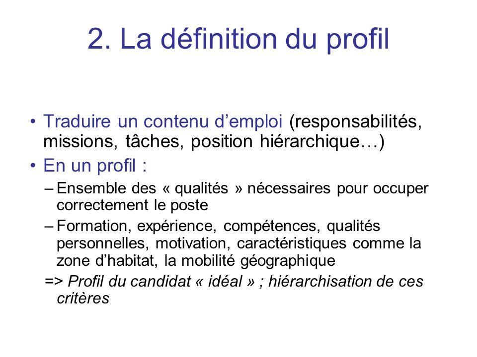 Traduire un contenu demploi (responsabilités, missions, tâches, position hiérarchique…) En un profil : –Ensemble des « qualités » nécessaires pour occ