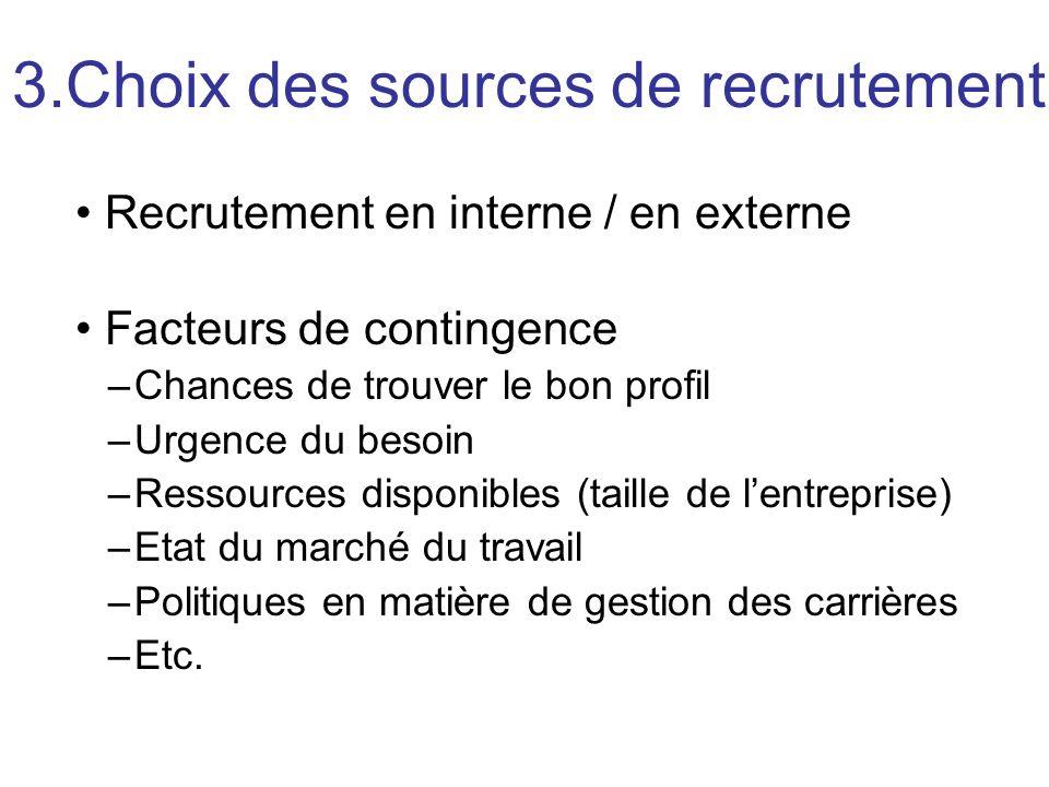 Recrutement en interne / en externe Facteurs de contingence –Chances de trouver le bon profil –Urgence du besoin –Ressources disponibles (taille de le