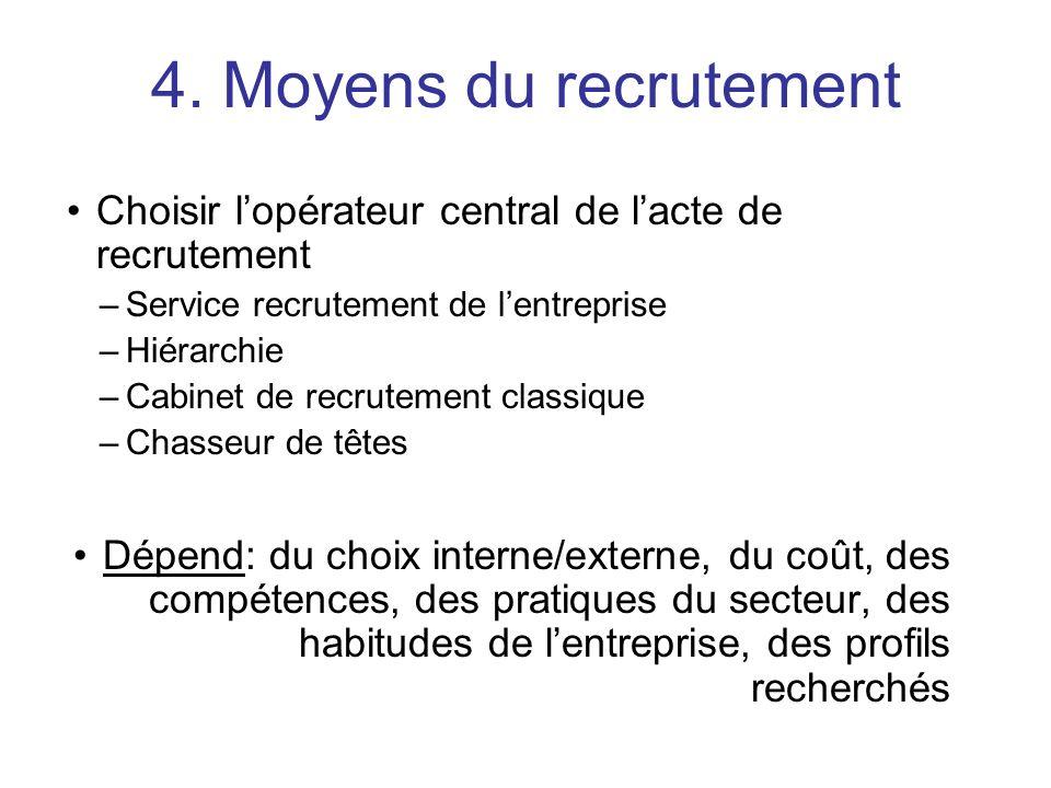 Choisir lopérateur central de lacte de recrutement –Service recrutement de lentreprise –Hiérarchie –Cabinet de recrutement classique –Chasseur de tête