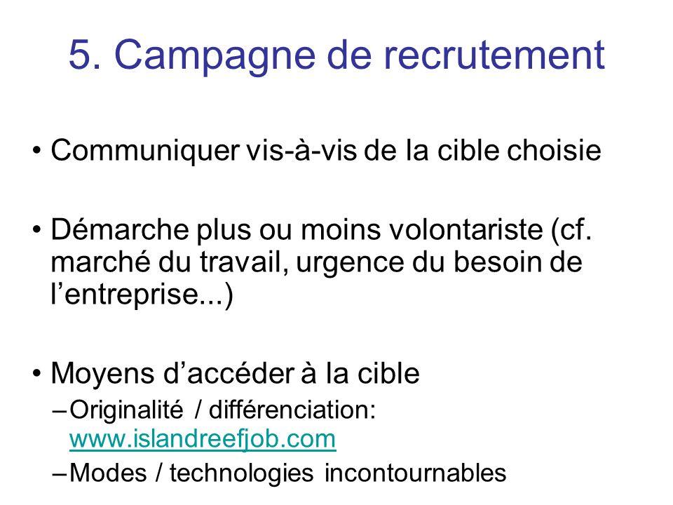 Communiquer vis-à-vis de la cible choisie Démarche plus ou moins volontariste (cf. marché du travail, urgence du besoin de lentreprise...) Moyens dacc