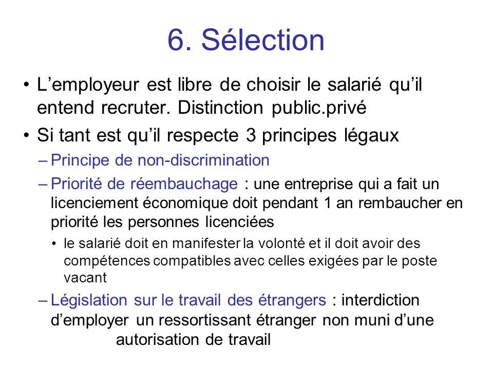 Lemployeur est libre de choisir le salarié quil entend recruter. Distinction public.privé Si tant est quil respecte 3 principes légaux –Principe de no