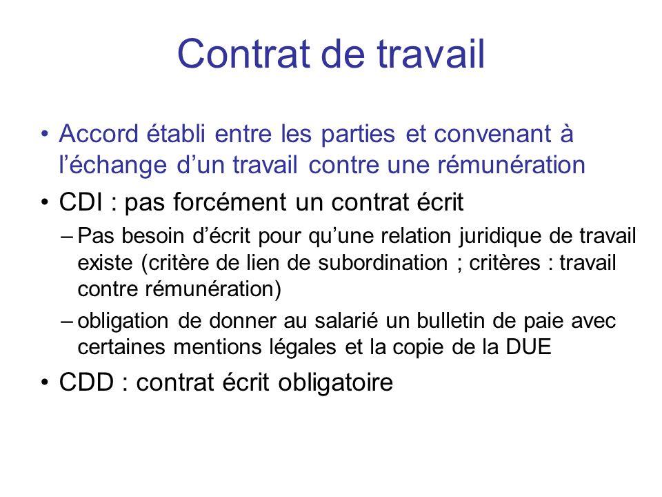 Accord établi entre les parties et convenant à léchange dun travail contre une rémunération CDI : pas forcément un contrat écrit –Pas besoin décrit po