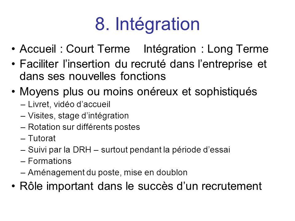 Accueil : Court Terme Intégration : Long Terme Faciliter linsertion du recruté dans lentreprise et dans ses nouvelles fonctions Moyens plus ou moins o