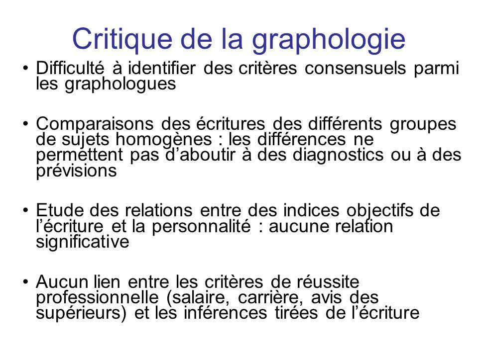 Difficulté à identifier des critères consensuels parmi les graphologues Comparaisons des écritures des différents groupes de sujets homogènes : les di