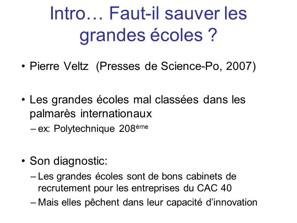 Pierre Veltz (Presses de Science-Po, 2007) Les grandes écoles mal classées dans les palmarès internationaux –ex: Polytechnique 208 ème Son diagnostic: