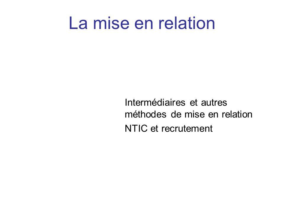 Intermédiaires et autres méthodes de mise en relation NTIC et recrutement La mise en relation