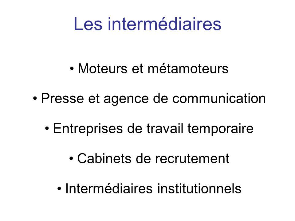 Moteurs et métamoteurs Presse et agence de communication Entreprises de travail temporaire Cabinets de recrutement Intermédiaires institutionnels Les