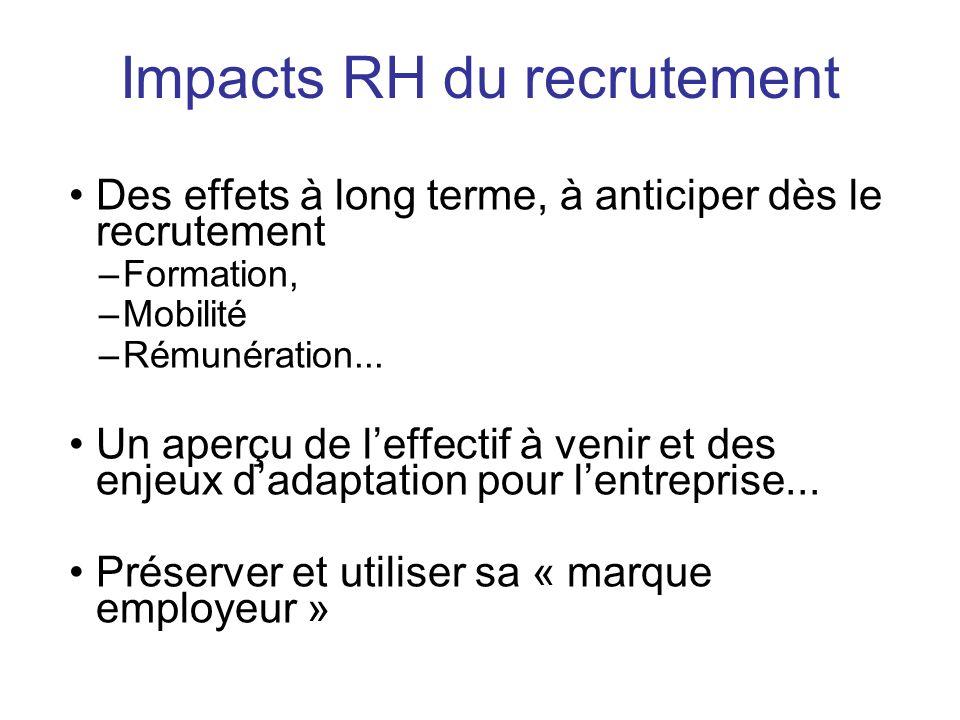 Des effets à long terme, à anticiper dès le recrutement –Formation, –Mobilité –Rémunération... Un aperçu de leffectif à venir et des enjeux dadaptatio