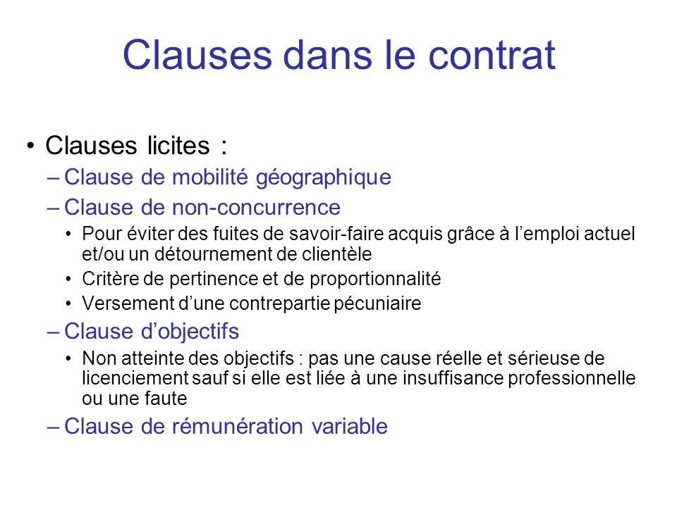 Clauses licites : –Clause de mobilité géographique –Clause de non-concurrence Pour éviter des fuites de savoir-faire acquis grâce à lemploi actuel et/