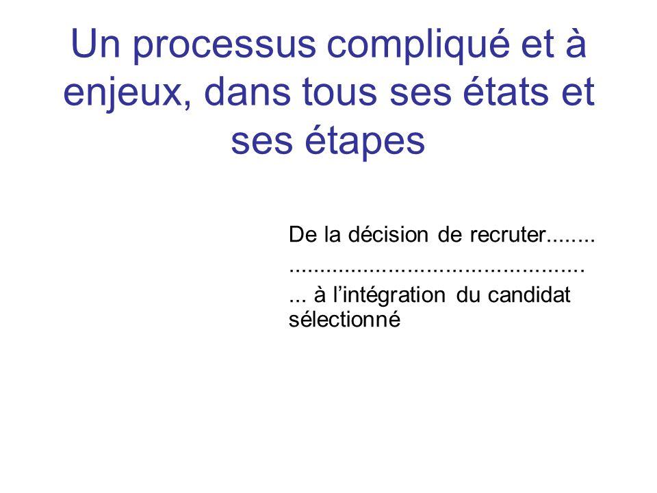 De la décision de recruter.......................................................... à lintégration du candidat sélectionné Un processus compliqué et