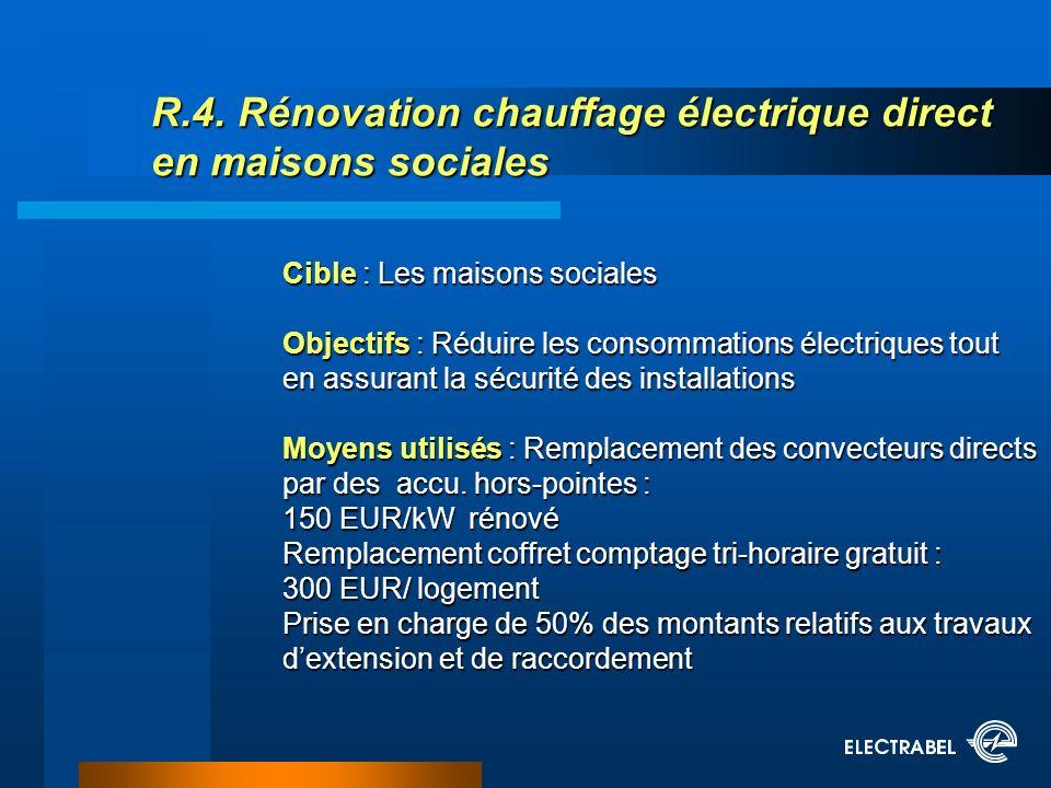 R.4. Rénovation chauffage électrique direct en maisons sociales Cible : Les maisons sociales Objectifs : Réduire les consommations électriques tout en