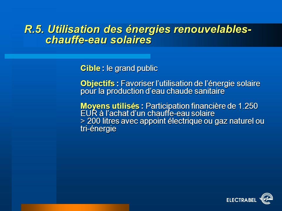 R.5. Utilisation des énergies renouvelables- chauffe-eau solaires Cible : le grand public Objectifs : Favoriser lutilisation de lénergie solaire pour