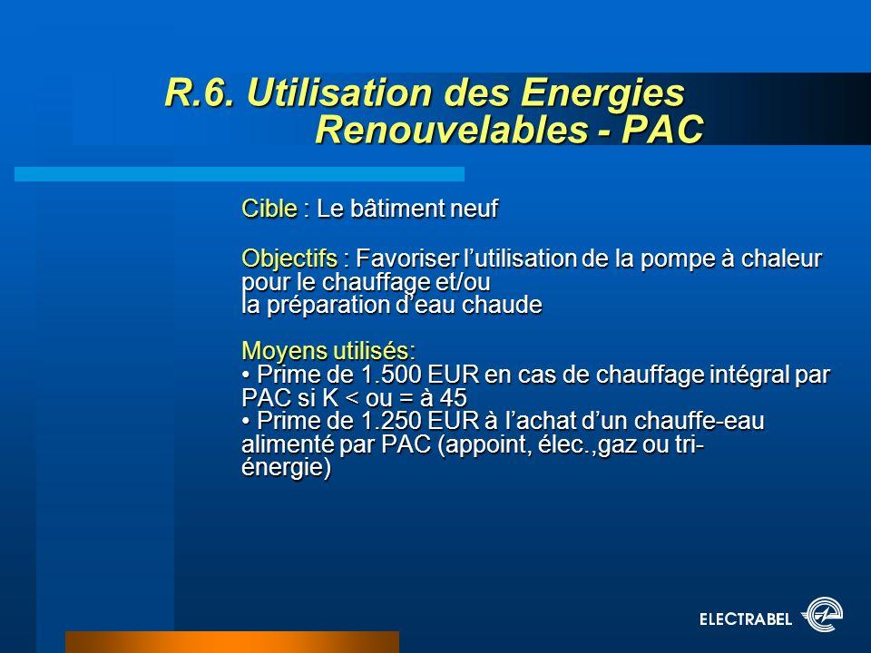 R.6. Utilisation des Energies Renouvelables - PAC Cible: Le bâtiment neuf Objectifs : Favoriser lutilisation de la pompe à chaleur pour le chauffage e