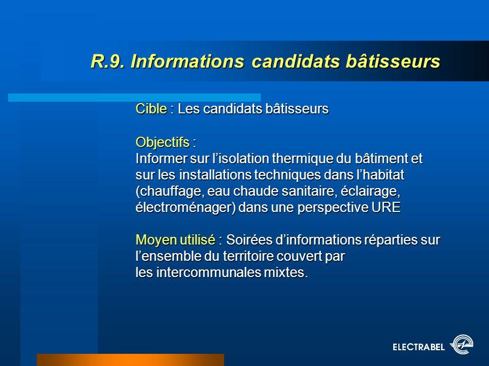 R.9. Informations candidats bâtisseurs Cible : Les candidats bâtisseurs Objectifs : Informer sur lisolation thermique du bâtiment et sur les installat