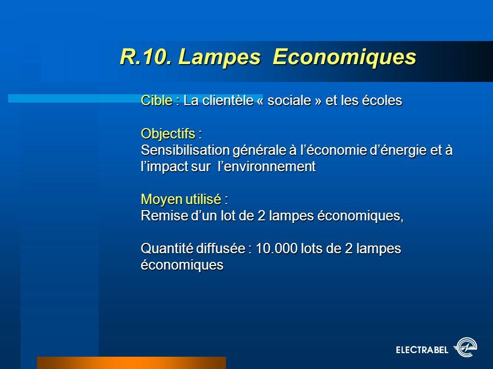 R.10. Lampes Economiques Cible : La clientèle « sociale » et les écoles Objectifs : Sensibilisation générale à léconomie dénergie et à limpact sur len