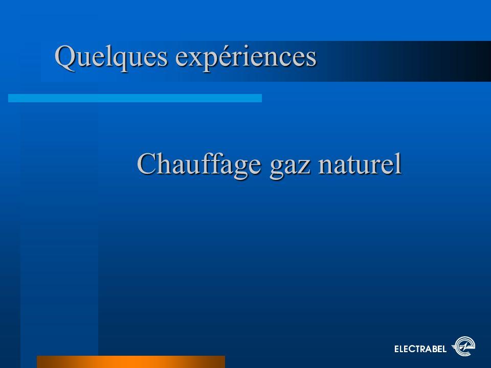 Quelques expériences Chauffage gaz naturel