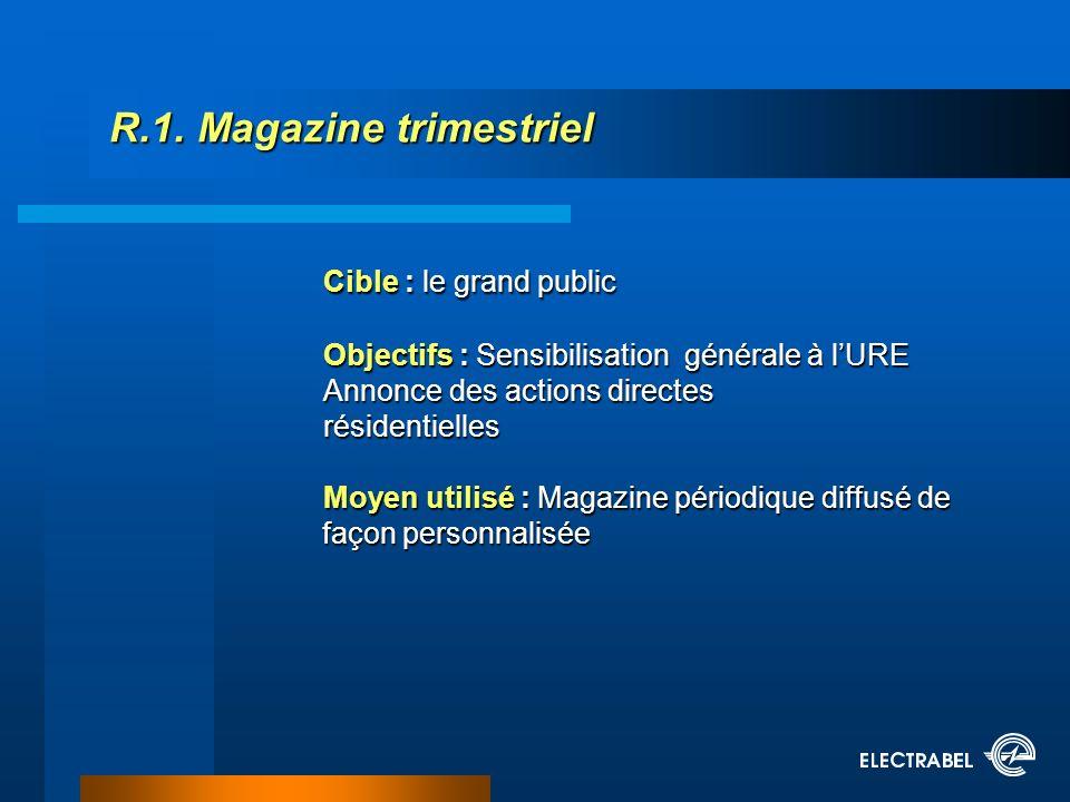R.1. Magazine trimestriel Cible : le grand public Objectifs : Sensibilisation générale à lURE Annonce des actions directes résidentielles Moyen utilis