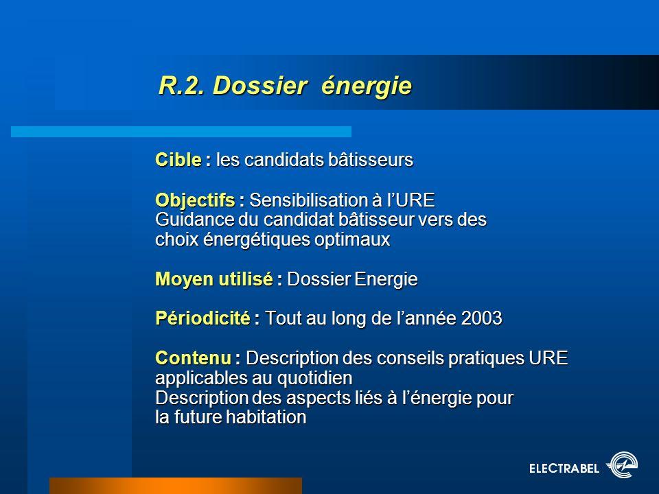 R.2. Dossier énergie Cible : les candidats bâtisseurs Objectifs : Sensibilisation à lURE Guidance du candidat bâtisseur vers des choix énergétiques op