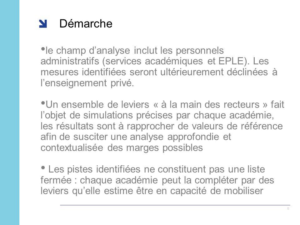 6 Démarche le champ danalyse inclut les personnels administratifs (services académiques et EPLE).