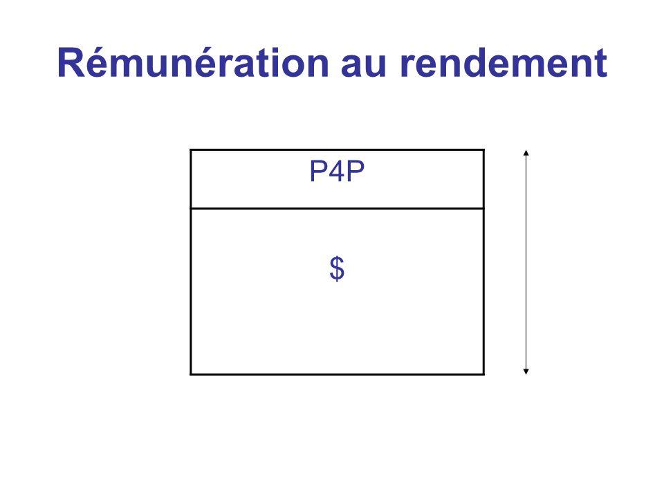 Rémunération au rendement P4P $