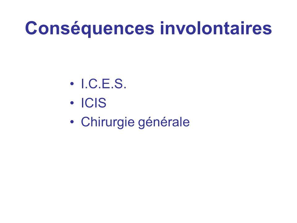 Conséquences involontaires I.C.E.S. ICIS Chirurgie générale