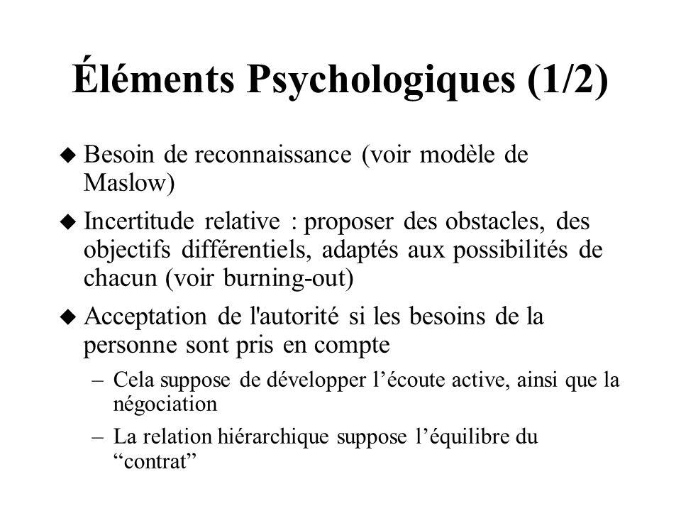 Éléments Psychologiques (1/2) Besoin de reconnaissance (voir modèle de Maslow) Incertitude relative : proposer des obstacles, des objectifs différenti