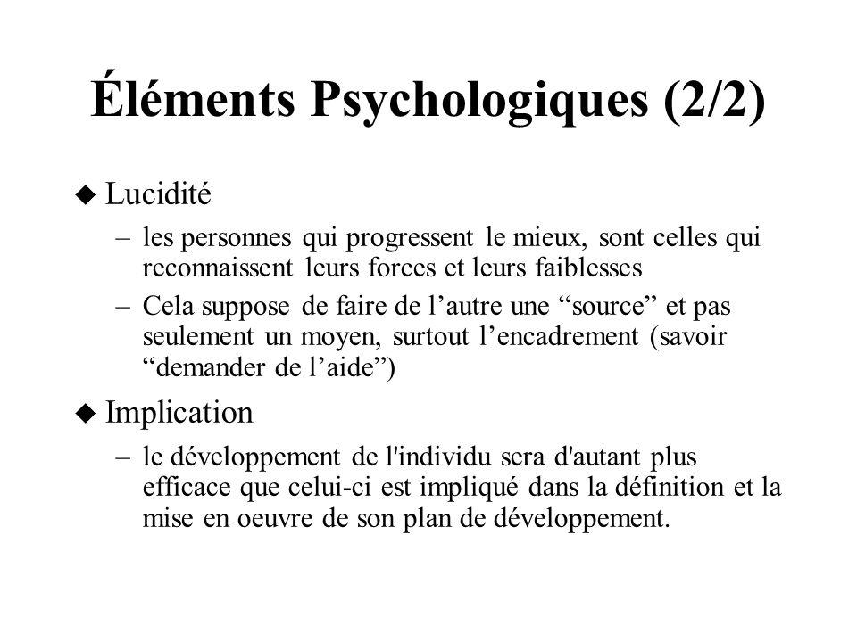 Éléments Psychologiques (2/2) Lucidité –les personnes qui progressent le mieux, sont celles qui reconnaissent leurs forces et leurs faiblesses –Cela s