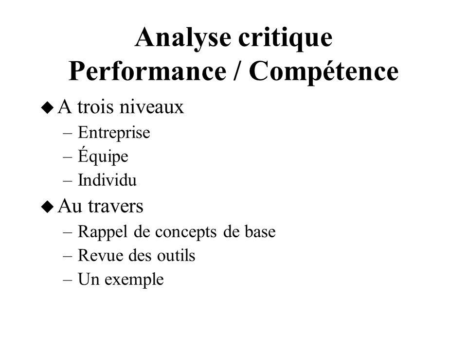 Analyse critique Performance / Compétence A trois niveaux –Entreprise –Équipe –Individu Au travers –Rappel de concepts de base –Revue des outils –Un e