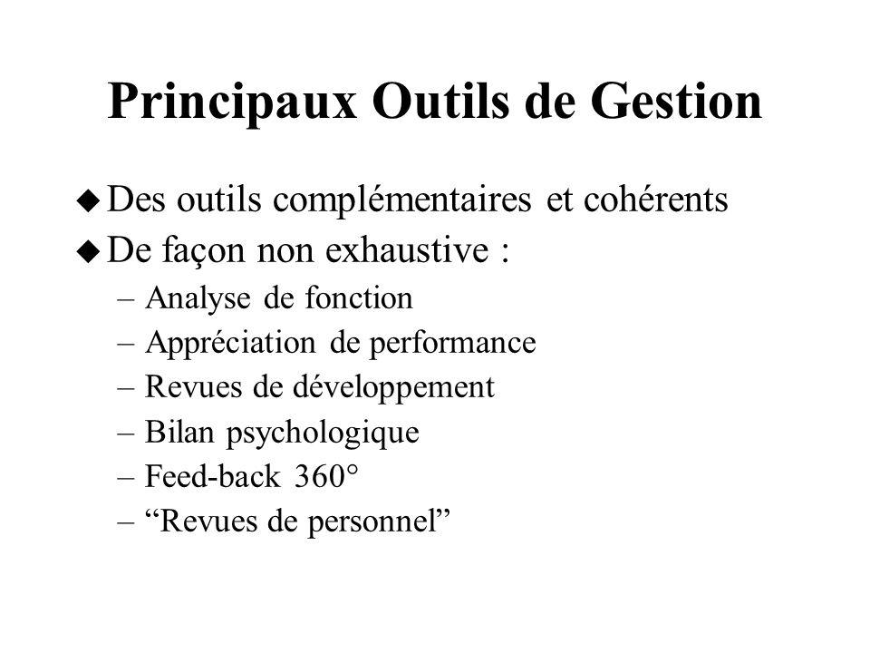 Principaux Outils de Gestion Des outils complémentaires et cohérents De façon non exhaustive : –Analyse de fonction –Appréciation de performance –Revu
