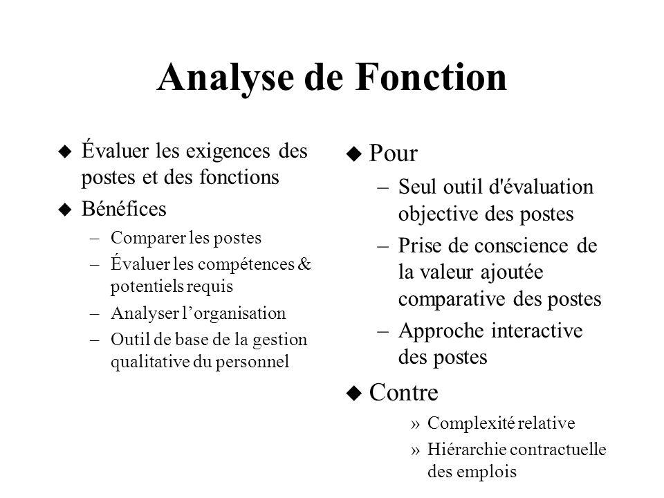 Analyse de Fonction Évaluer les exigences des postes et des fonctions Bénéfices –Comparer les postes –Évaluer les compétences & potentiels requis –Ana
