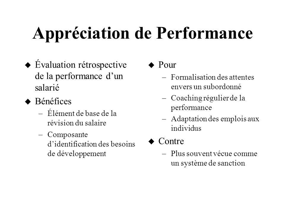 Appréciation de Performance Évaluation rétrospective de la performance dun salarié Bénéfices –Élément de base de la révision du salaire –Composante di