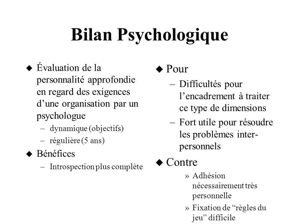 Bilan Psychologique Évaluation de la personnalité approfondie en regard des exigences dune organisation par un psychologue –dynamique (objectifs) –rég
