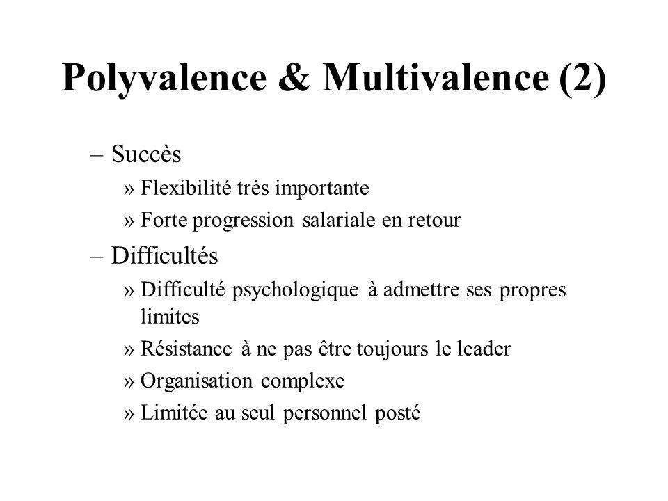 Polyvalence & Multivalence (2) –Succès »Flexibilité très importante »Forte progression salariale en retour –Difficultés »Difficulté psychologique à ad