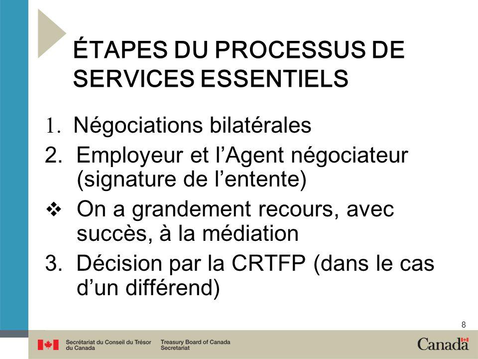 8 ÉTAPES DU PROCESSUS DE SERVICES ESSENTIELS 1. Négociations bilatérales 2. Employeur et lAgent négociateur (signature de lentente) On a grandement re