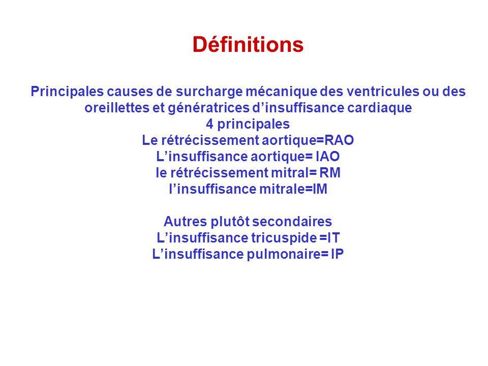 Définitions Principales causes de surcharge mécanique des ventricules ou des oreillettes et génératrices dinsuffisance cardiaque 4 principales Le rétr