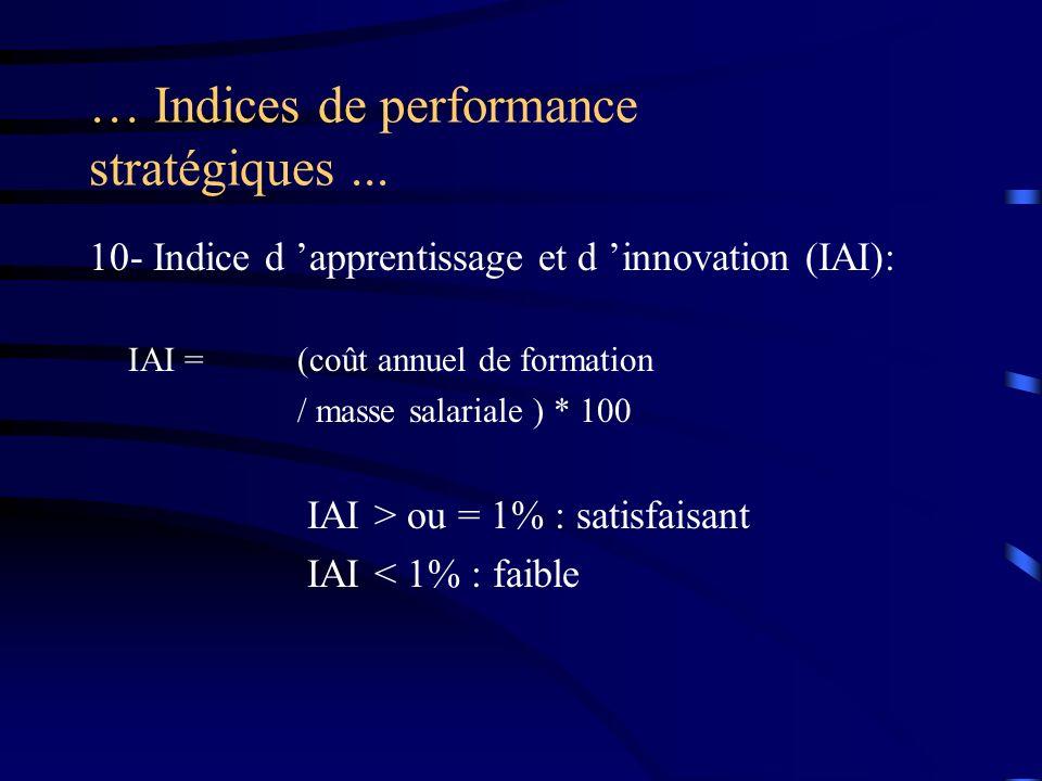 … Indices de performance stratégiques... 10- Indice d apprentissage et d innovation (IAI): IAI =(coût annuel de formation / masse salariale ) * 100 IA