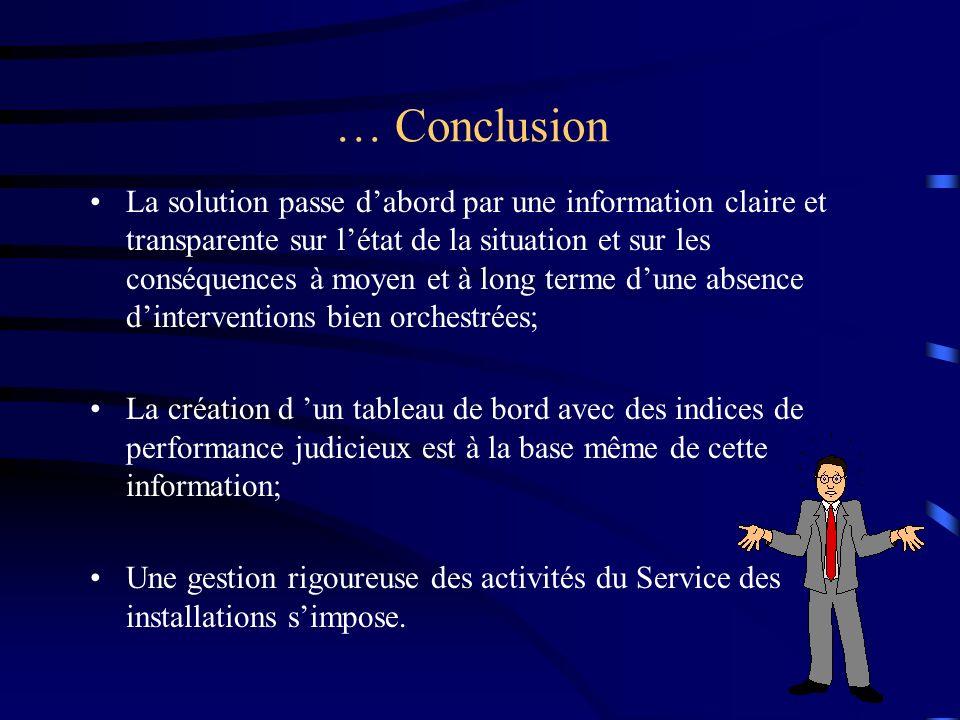 … Conclusion La solution passe dabord par une information claire et transparente sur létat de la situation et sur les conséquences à moyen et à long t