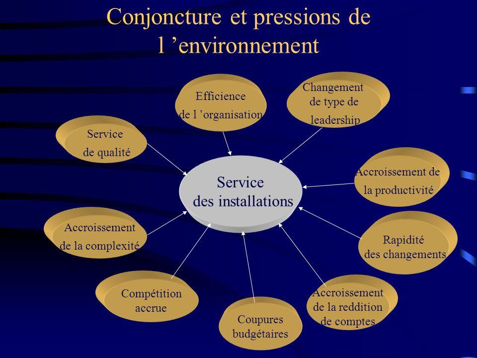 Conjoncture et pressions de l environnement Service des installations Efficience de l organisation Accroissement de la complexité Compétition accrue C