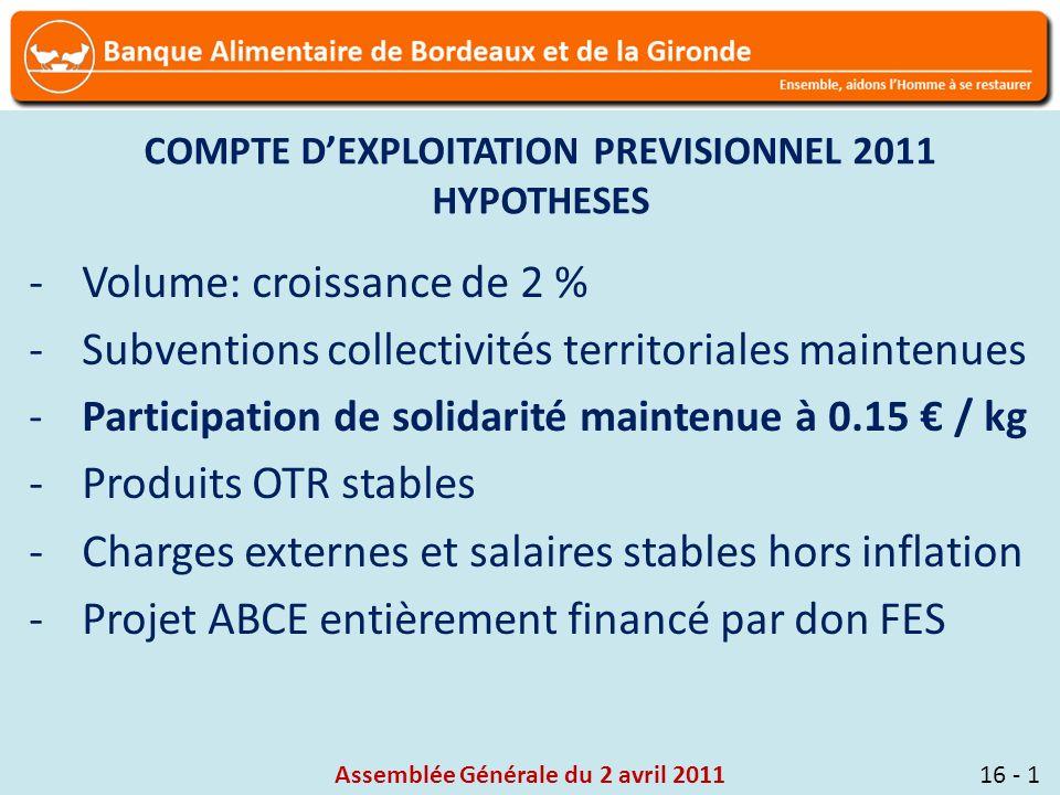 Assemblée Générale du 2 avril 201116 - 1 COMPTE DEXPLOITATION PREVISIONNEL 2011 HYPOTHESES -Volume: croissance de 2 % -Subventions collectivités terri